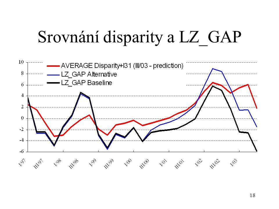 18 Srovnání disparity a LZ_GAP