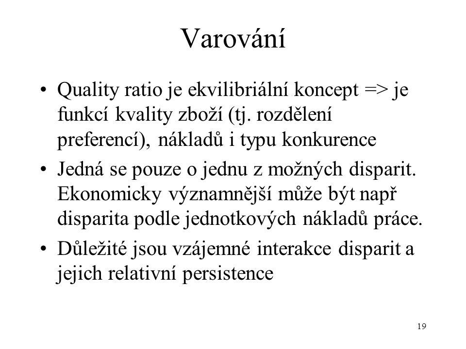 19 Varování Quality ratio je ekvilibriální koncept => je funkcí kvality zboží (tj.