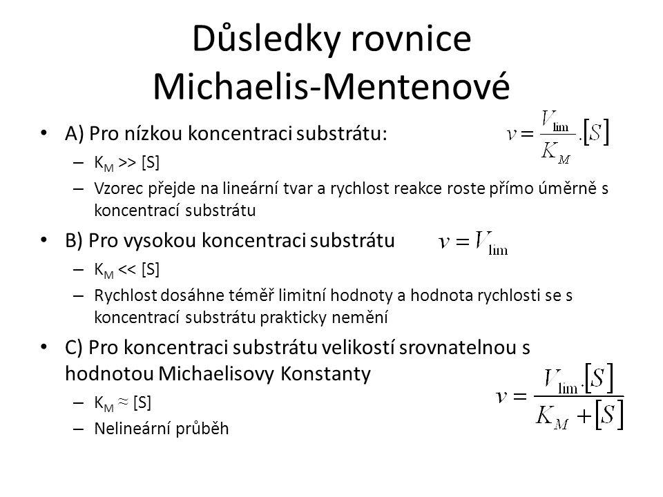 Důsledky rovnice Michaelis-Mentenové A) Pro nízkou koncentraci substrátu: – K M >> [S] – Vzorec přejde na lineární tvar a rychlost reakce roste přímo