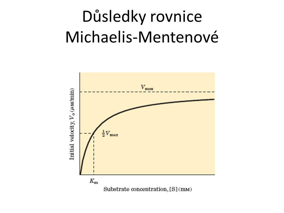 Důsledky rovnice Michaelis-Mentenové