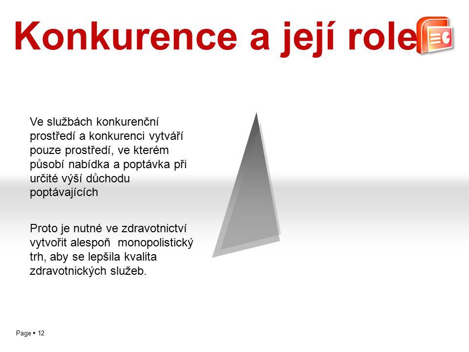 Page  12 Konkurence a její role Ve službách konkurenční prostředí a konkurenci vytváří pouze prostředí, ve kterém působí nabídka a poptávka při určit