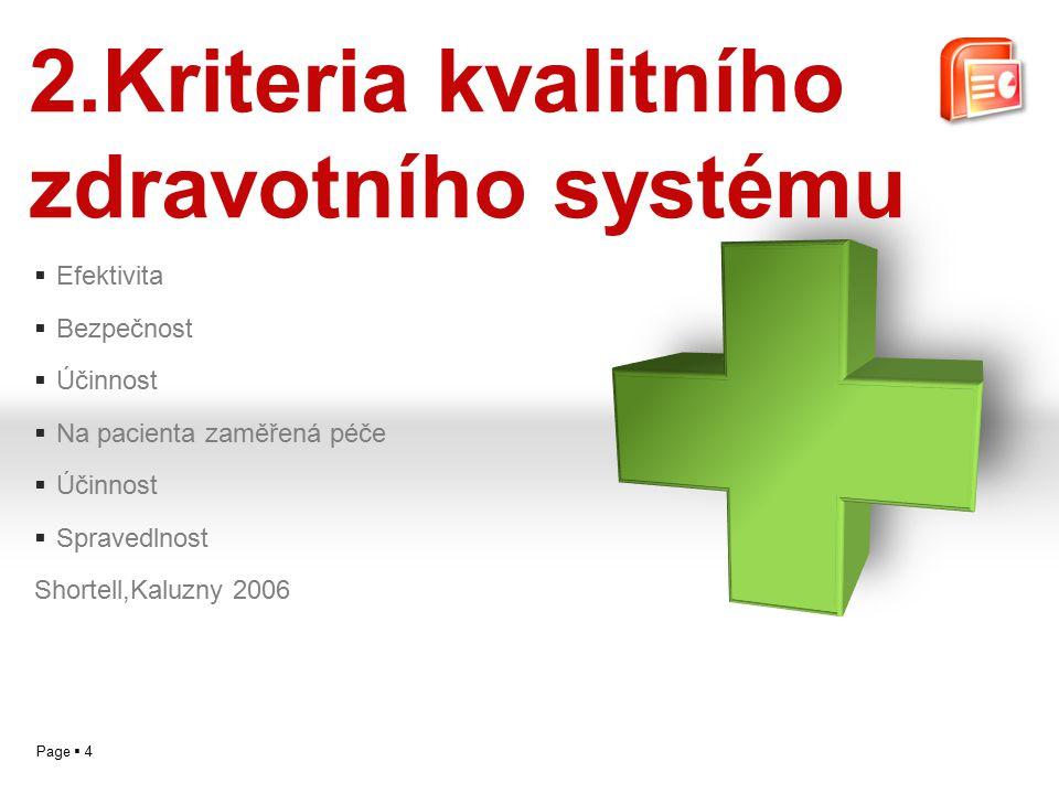 Page  4  Efektivita  Bezpečnost  Účinnost  Na pacienta zaměřená péče  Účinnost  Spravedlnost Shortell,Kaluzny 2006 2.Kriteria kvalitního zdravo