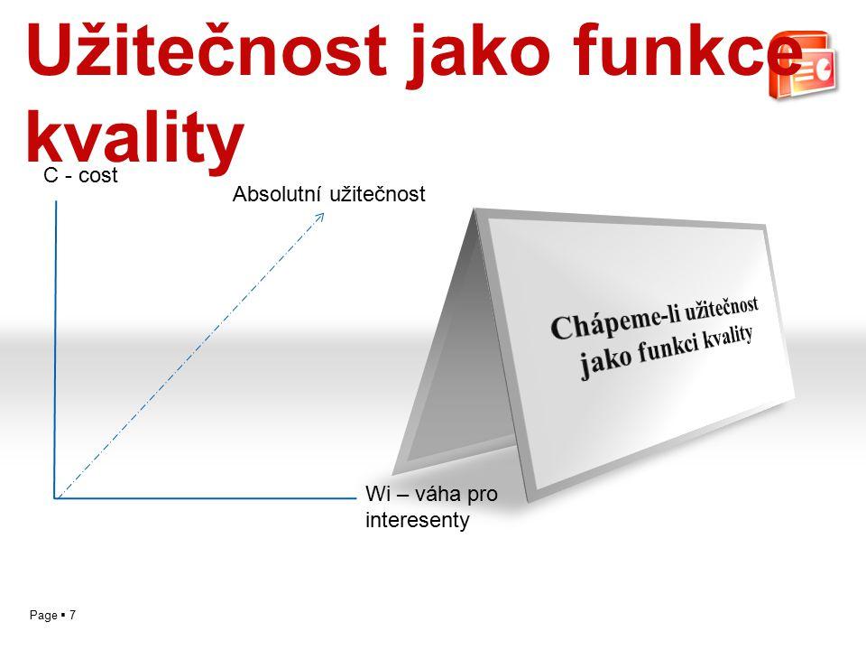 Page  7 Užitečnost jako funkce kvality C - cost Wi – váha pro interesenty Absolutní užitečnost