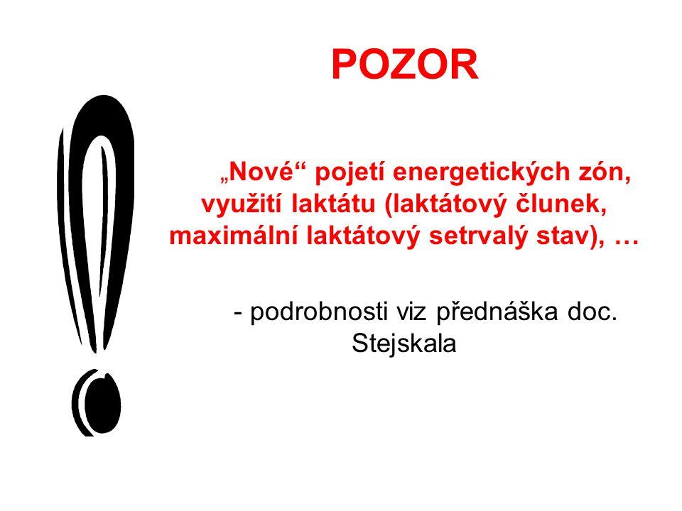 """POZOR """"Nové"""" pojetí energetických zón, využití laktátu (laktátový člunek, maximální laktátový setrvalý stav), … - podrobnosti viz přednáška doc. Stejs"""