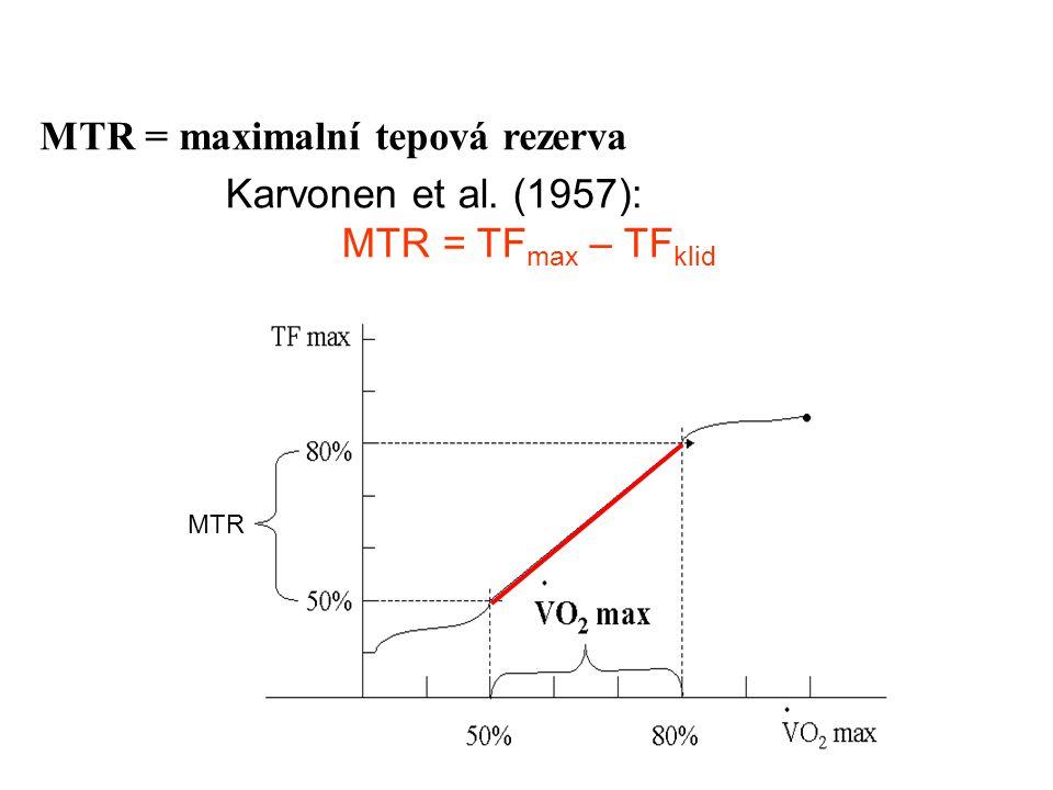 MTR MTR = maximalní tepová rezerva Karvonen et al. (1957): MTR = TF max – TF klid