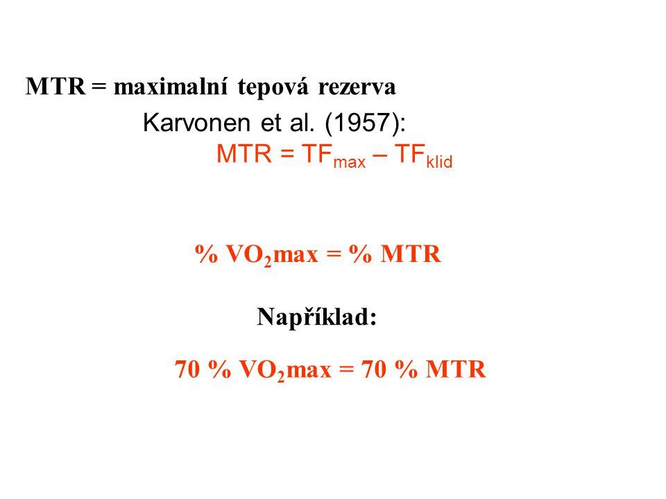 % VO 2 max = % MTR 70 % VO 2 max = 70 % MTR Například: MTR = maximalní tepová rezerva Karvonen et al. (1957): MTR = TF max – TF klid