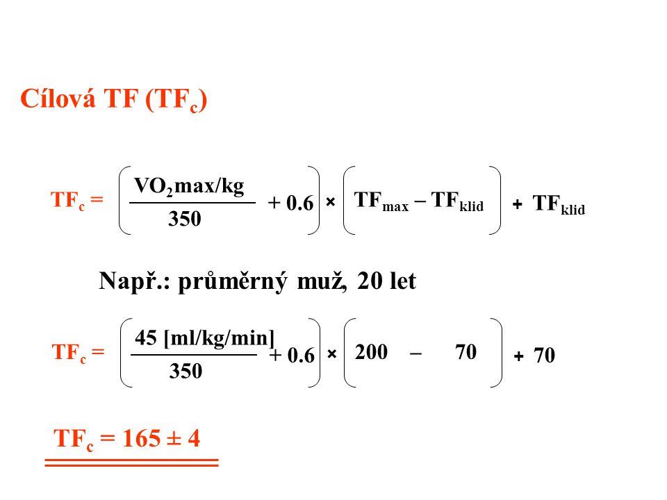 Cílová TF (TF c ) VO 2 max/kg TF c = 350 + 0.6 × TF max – TF klid + TF klid 45 [ml/kg/min] TF c = 350 + 0.6 × 200 – 70 + 70 Např.: průměrný muž, 20 le