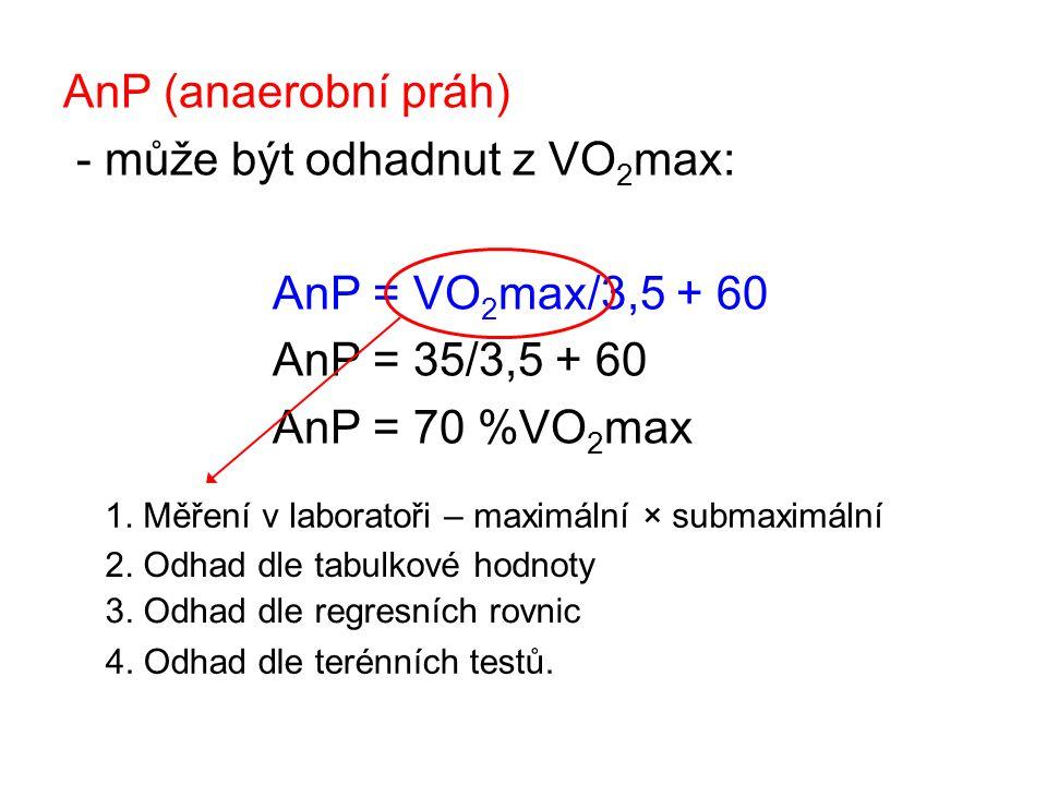 AnP (anaerobní práh) - může být odhadnut z VO 2 max: AnP = VO 2 max/3,5 + 60 AnP = 35/3,5 + 60 AnP = 70 %VO 2 max 1. Měření v laboratoři – maximální ×