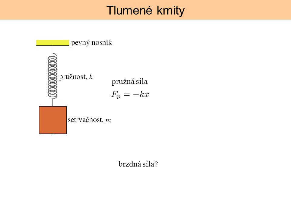 Nucené kmity: výkon kmitající nosník Ztrátový (absorbovaný) výkon =  výkon brzdné síly Dodaný výkon = výkon budící síly V ustáleném stavu platí