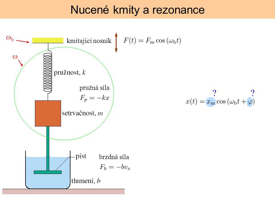 Nucené kmity a rezonance pružná síla brzdná síla  kmitající nosník bb ??