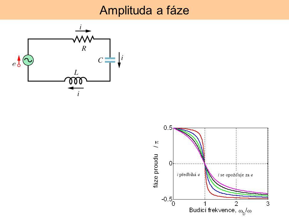 fáze proudu i předbíhá e i se opožďuje za e Amplituda a fáze