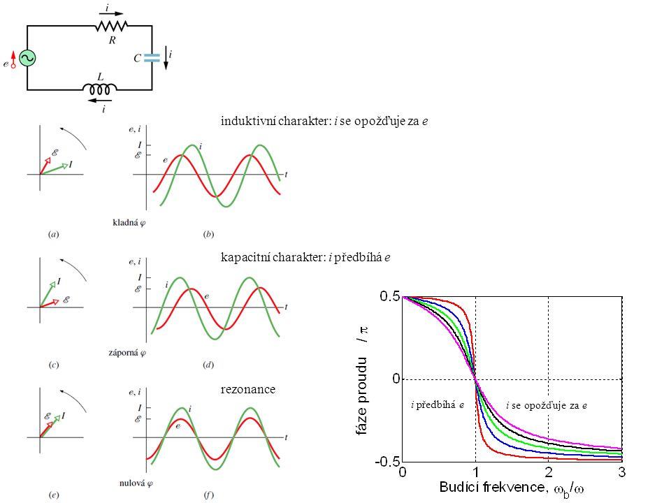 fáze proudu induktivní charakter: i se opožďuje za e kapacitní charakter: i předbíhá e rezonance i předbíhá e i se opožďuje za e