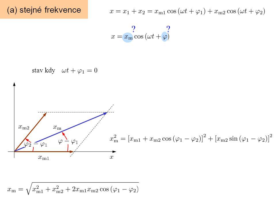 (a) stejné frekvence ?? stav kdy