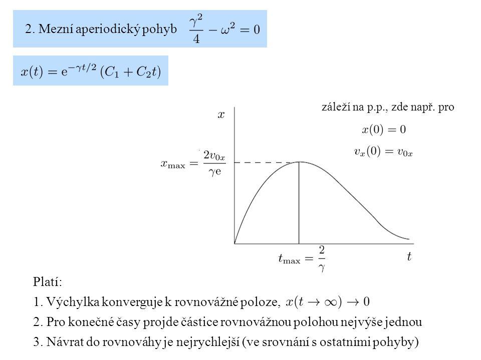 2. Mezní aperiodický pohyb záleží na p.p., zde např. pro Platí: 1. Výchylka konverguje k rovnovážné poloze, 2. Pro konečné časy projde částice rovnová