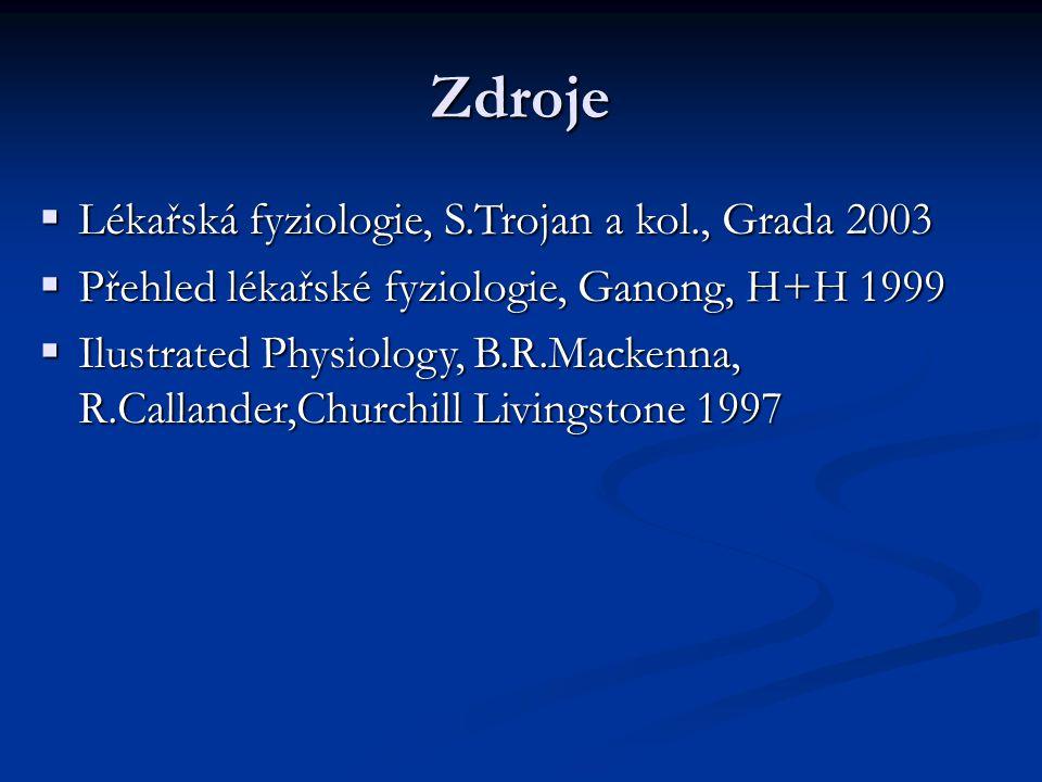 Zdroje  Lékařská fyziologie, S.Trojan a kol., Grada 2003  Přehled lékařské fyziologie, Ganong, H+H 1999  Ilustrated Physiology, B.R.Mackenna, R.Callander,Churchill Livingstone 1997