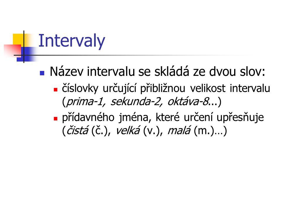 Intervaly Název intervalu se skládá ze dvou slov: číslovky určující přibližnou velikost intervalu (prima-1, sekunda-2, oktáva-8...) přídavného jména, které určení upřesňuje (čistá (č.), velká (v.), malá (m.)…)