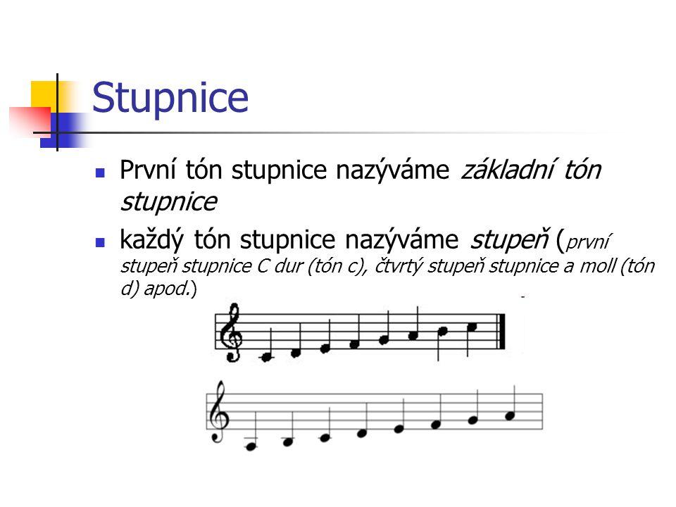 Stupnice První tón stupnice nazýváme základní tón stupnice každý tón stupnice nazýváme stupeň ( první stupeň stupnice C dur (tón c), čtvrtý stupeň stupnice a moll (tón d) apod.)