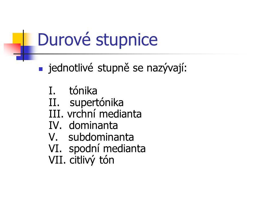 Durové stupnice jednotlivé stupně se nazývají: I.tónika II.