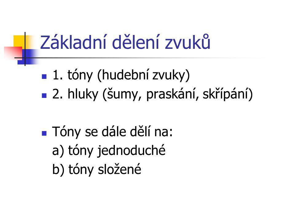 Základní dělení zvuků 1.tóny (hudební zvuky) 2.