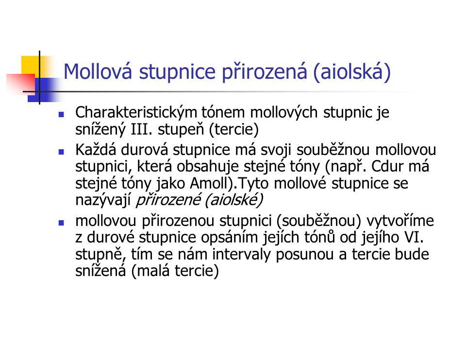 Mollová stupnice přirozená (aiolská) Charakteristickým tónem mollových stupnic je snížený III.