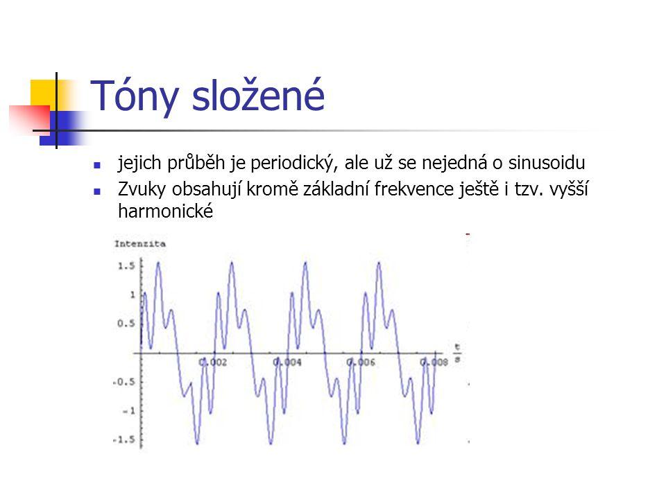 Tóny složené jejich průběh je periodický, ale už se nejedná o sinusoidu Zvuky obsahují kromě základní frekvence ještě i tzv.