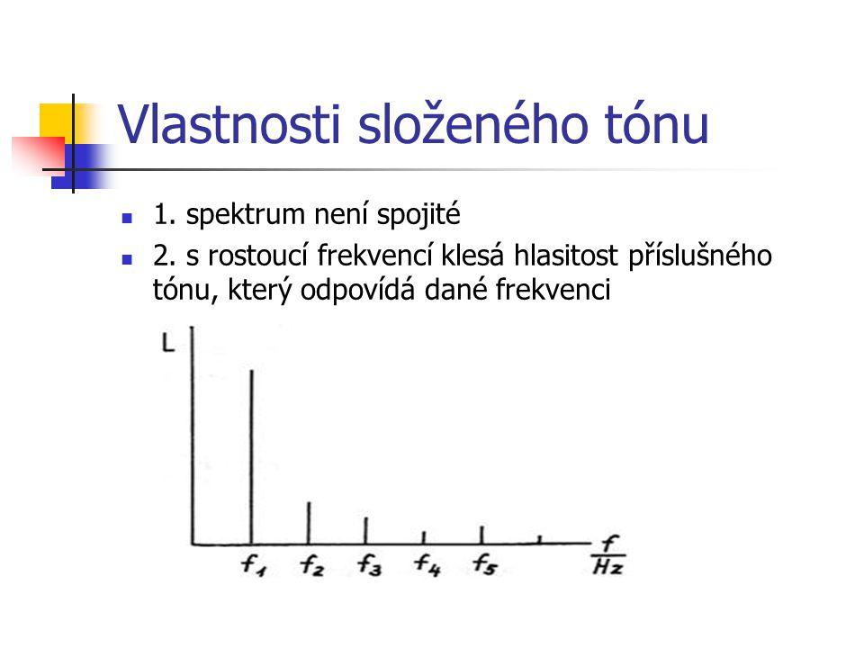 Vlastnosti složeného tónu 1.spektrum není spojité 2.