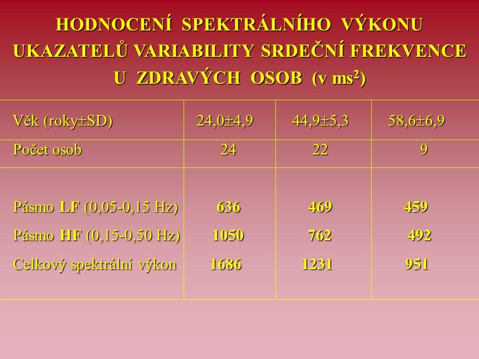 HODNOCENÍ SPEKTRÁLNÍHO VÝKONU UKAZATELŮ VARIABILITY SRDEČNÍ FREKVENCE U ZDRAVÝCH OSOB (v ms 2 ) Věk (roky  SD)24,0  4,944,9  5,358,6  6,9 Věk (rok