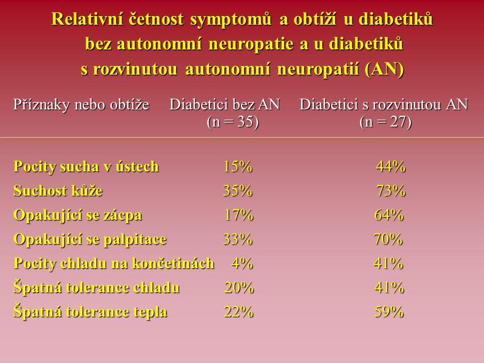 Relativní četnost symptomů a obtíží u diabetiků bez autonomní neuropatie a u diabetiků bez autonomní neuropatie a u diabetiků s rozvinutou autonomní n
