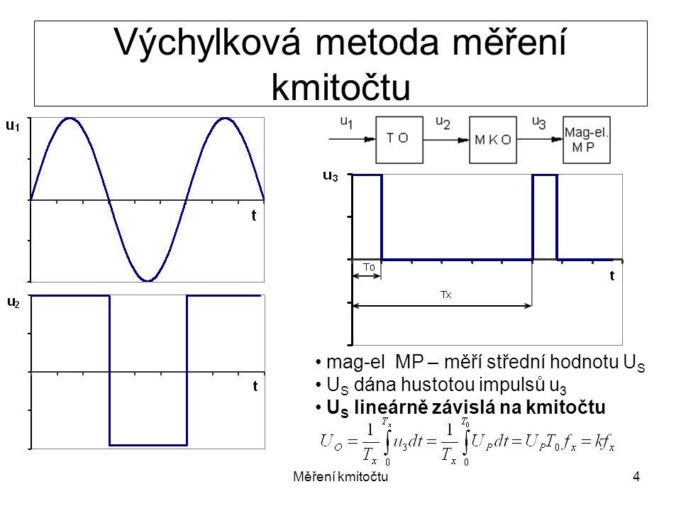 Měření kmitočtu4 Výchylková metoda měření kmitočtu mag-el MP – měří střední hodnotu U S U S dána hustotou impulsů u 3 U S lineárně závislá na kmitočtu