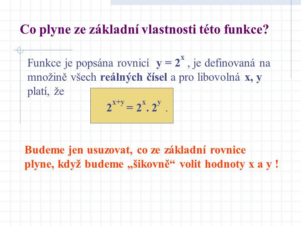Co plyne ze základní vlastnosti této funkce? Funkce je popsána rovnicí y = 2 x, je definovaná na množině všech reálných čísel a pro libovolná x, y pla