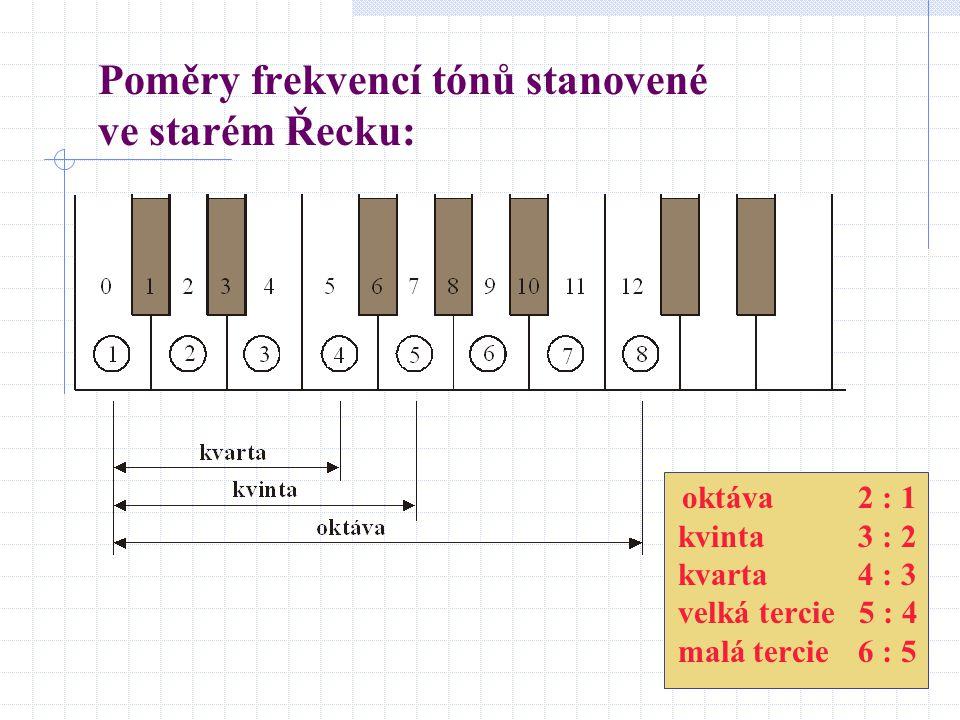 Poměry frekvencí tónů stanovené ve starém Řecku: oktáva 2 : 1 kvinta 3 : 2 kvarta 4 : 3 velká tercie 5 : 4 malá tercie 6 : 5