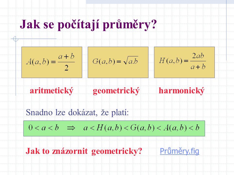 Jak se počítají průměry? aritmetický geometrický harmonický Snadno lze dokázat, že platí: Jak to znázornit geometricky? Průměry.fig