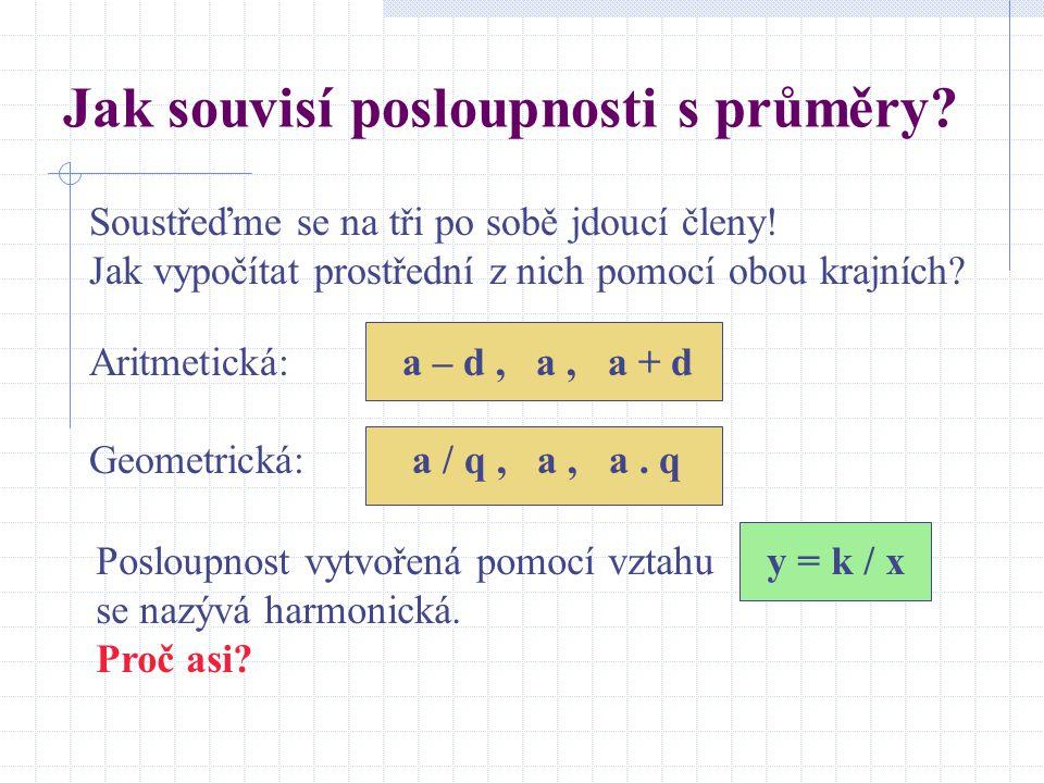 Konstrukce zajímavé funkce Vytvořme funkci, kde hodnoty nezávisle proměnné tvoří aritmetickou posloupnost a jim odpovídající hodnoty závisle proměnné tvoří geometrickou posloupnost.