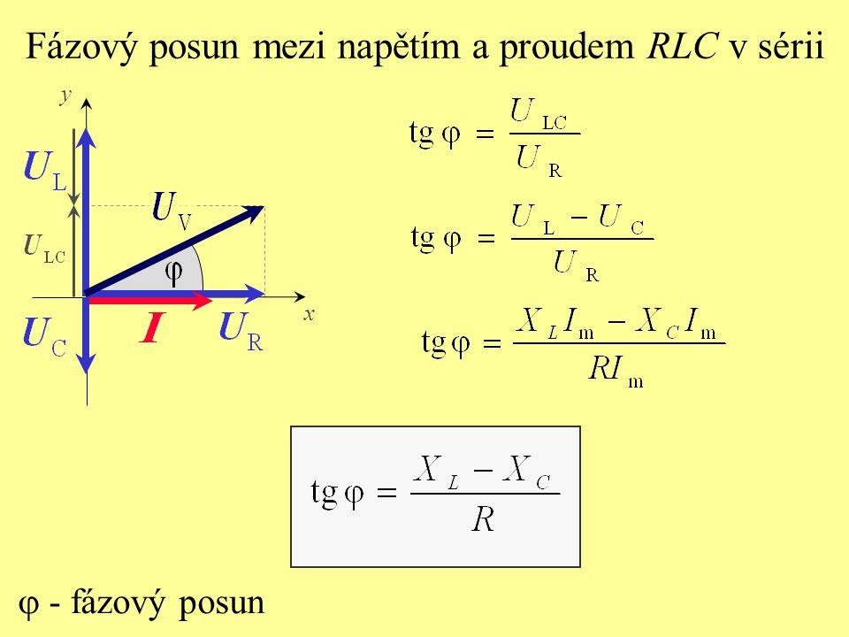 Fázový posun mezi napětím a proudem RLC v sérii y x  - fázový posun