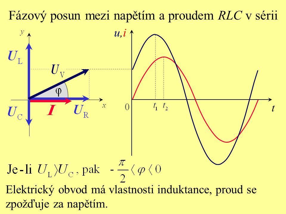 y x t u,iu,i 0 Elektrický obvod má vlastnosti induktance, proud se zpožďuje za napětím.