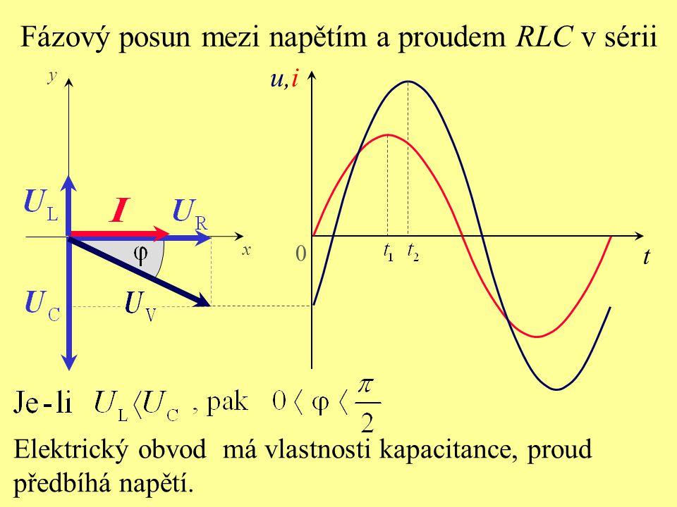 y x t u,iu,i 0 Elektrický obvod má vlastnosti kapacitance, proud předbíhá napětí.