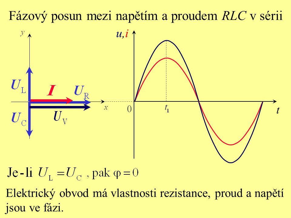 Fázový posun mezi napětím a proudem RLC v sérii y x t u,iu,i 0 Elektrický obvod má vlastnosti rezistance, proud a napětí jsou ve fázi.