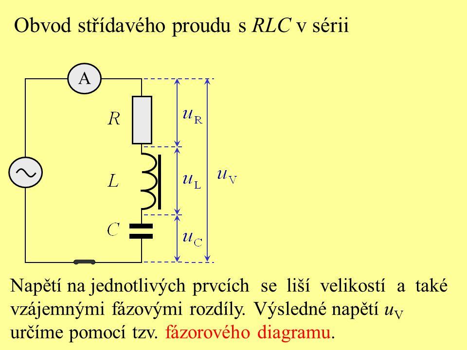 Fázor výsledného napětí U V se rovná vektorovému součtu fázorů všech napětí.