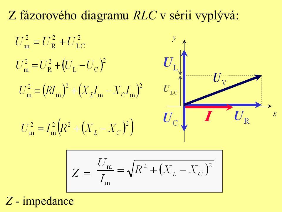 Z fázorového diagramu RLC v sérii vyplývá: y x Z - impedance