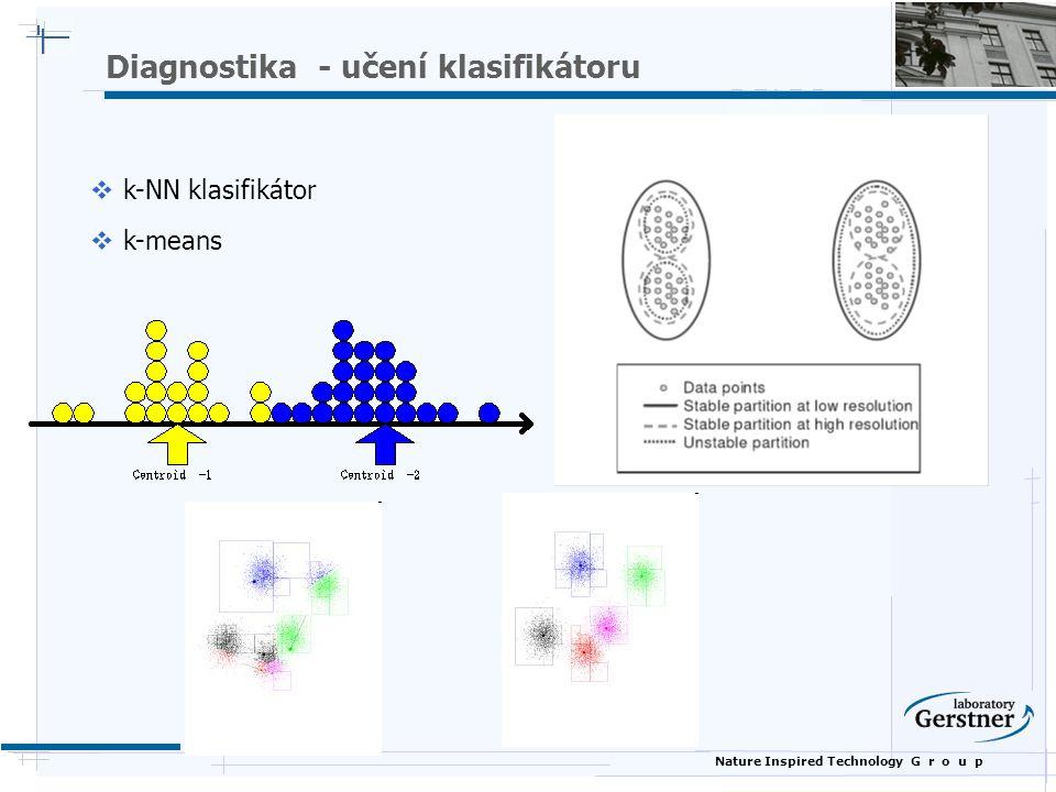 Nature Inspired Technology G r o u p Diagnostika - učení klasifikátoru  k-NN klasifikátor  k-means