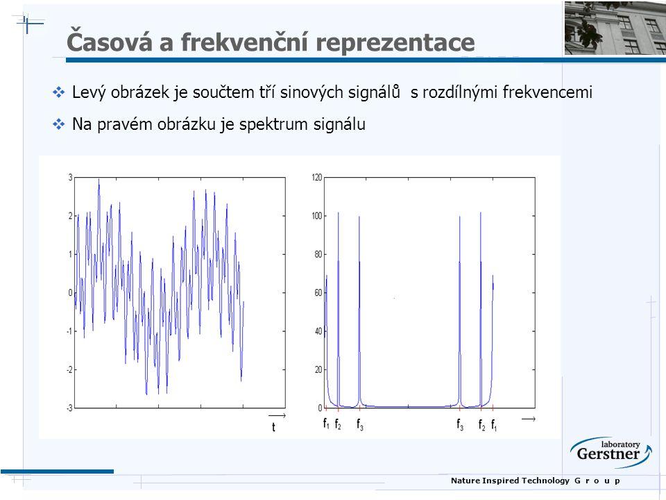 Nature Inspired Technology G r o u p Časová a frekvenční reprezentace  Levý obrázek je součtem tří sinových signálů s rozdílnými frekvencemi  Na pra