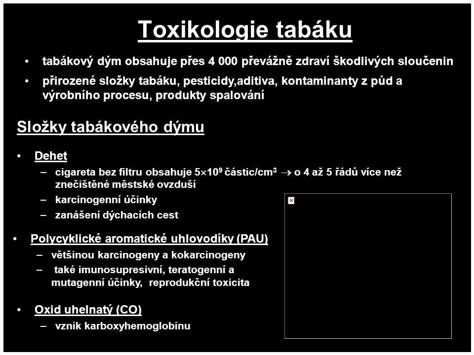 Toxikologie tabáku tabákový dým obsahuje přes 4 000 převážně zdraví škodlivých sloučenin přirozené složky tabáku, pesticidy,aditiva, kontaminanty z pů