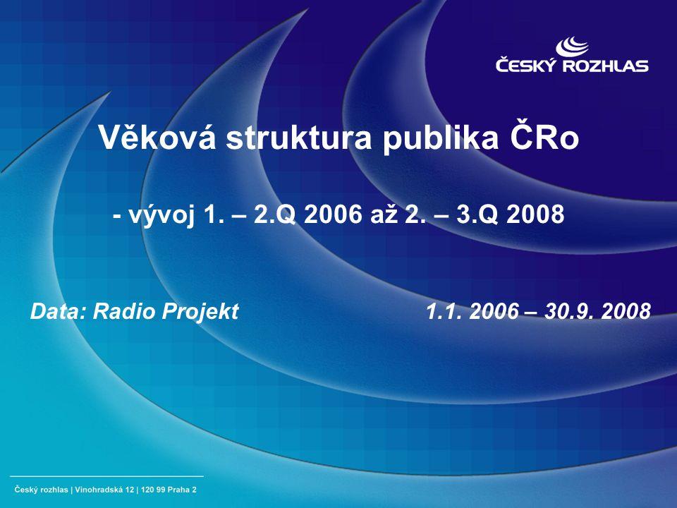 Věková struktura publika ČRo - vývoj 1. – 2.Q 2006 až 2.