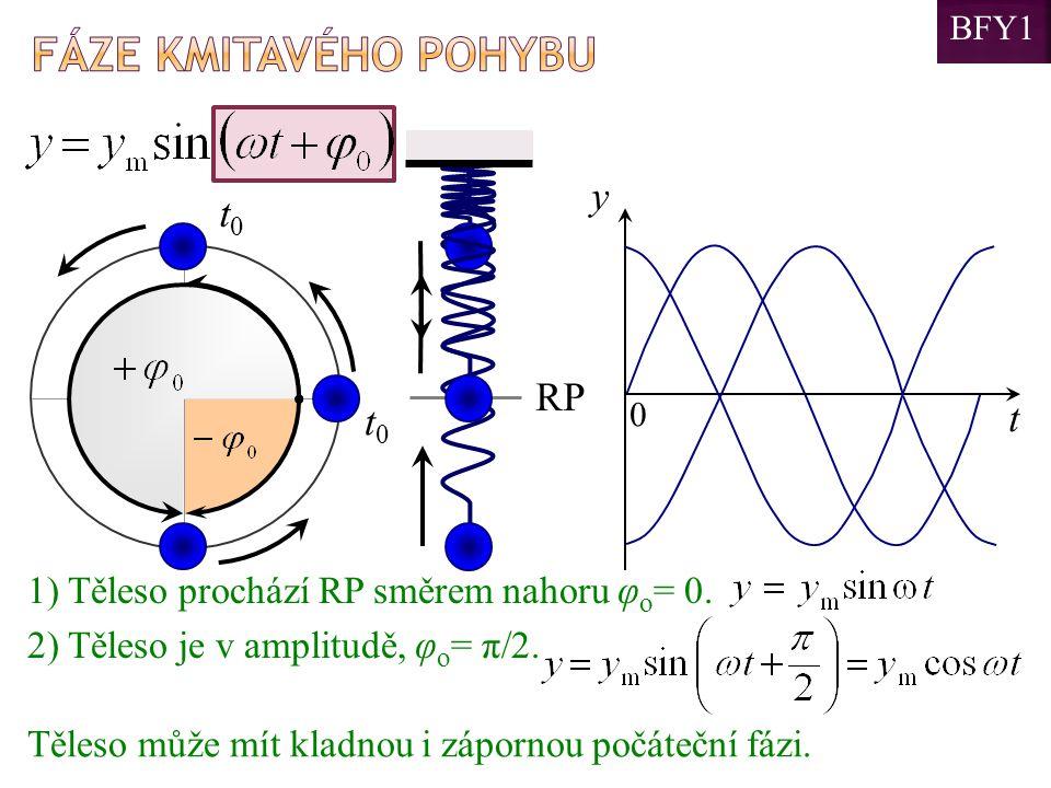 0 t y t0t0 1) Těleso prochází RP směrem nahoru φ o = 0. RP 0 t0t0 2) Těleso je v amplitudě, φ o = π/2. Těleso může mít kladnou i zápornou počáteční fá