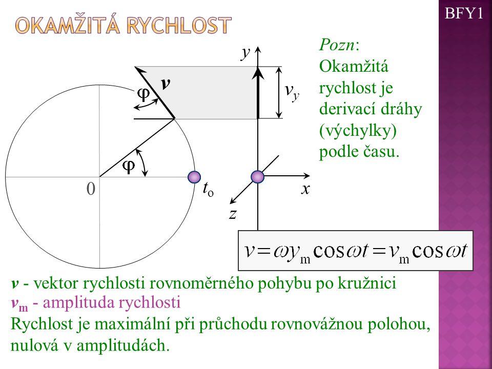 x z y toto 0 vyvy v v - vektor rychlosti rovnoměrného pohybu po kružnici Pozn: Okamžitá rychlost je derivací dráhy (výchylky) podle času. v m - amplit