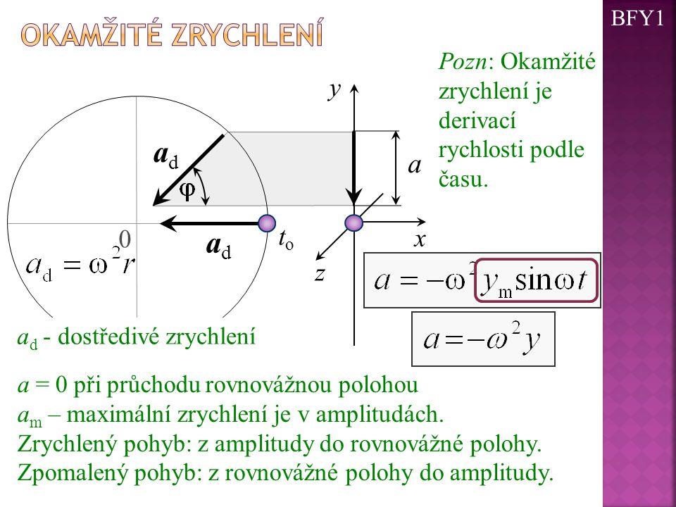 x z y toto 0 adad a adad a d - dostředivé zrychlení Pozn: Okamžité zrychlení je derivací rychlosti podle času. a = 0 při průchodu rovnovážnou polohou