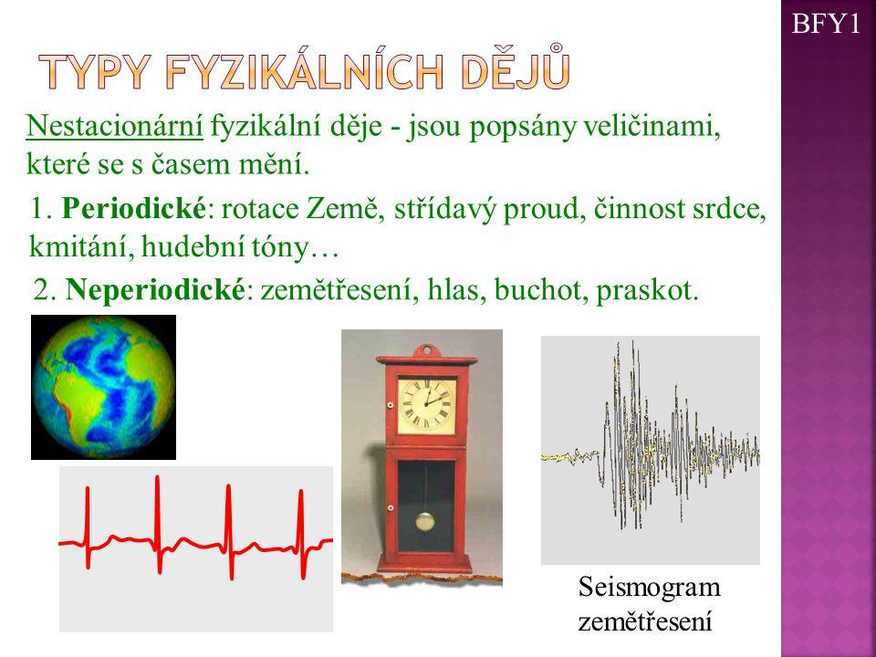 Nestacionární fyzikální děje - jsou popsány veličinami, které se s časem mění. 1. Periodické: rotace Země, střídavý proud, činnost srdce, kmitání, hud