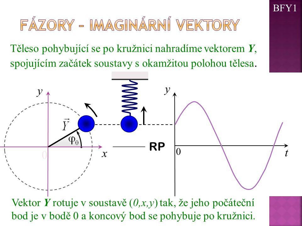 t y RP 0 0 y x Těleso pohybující se po kružnici nahradíme vektorem Y, spojujícím začátek soustavy s okamžitou polohou tělesa. Vektor Y rotuje v sousta