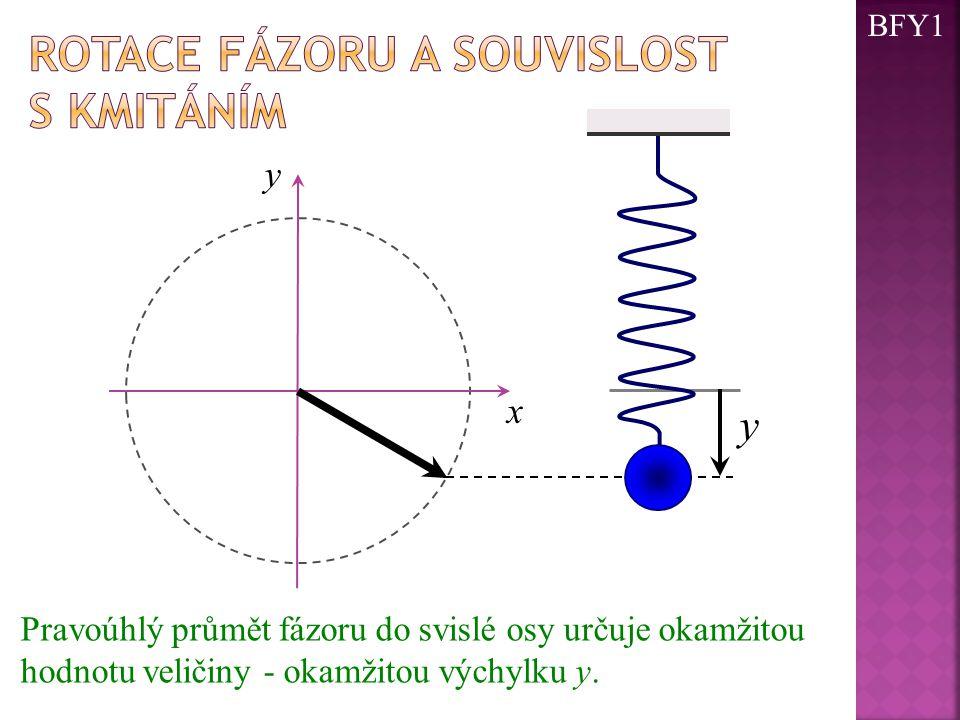 x y y Pravoúhlý průmět fázoru do svislé osy určuje okamžitou hodnotu veličiny - okamžitou výchylku y. BFY1