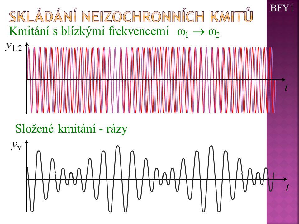 Složené kmitání - rázy Kmitání s blízkými frekvencemi  1   2 t y 1,2 t yvyv BFY1